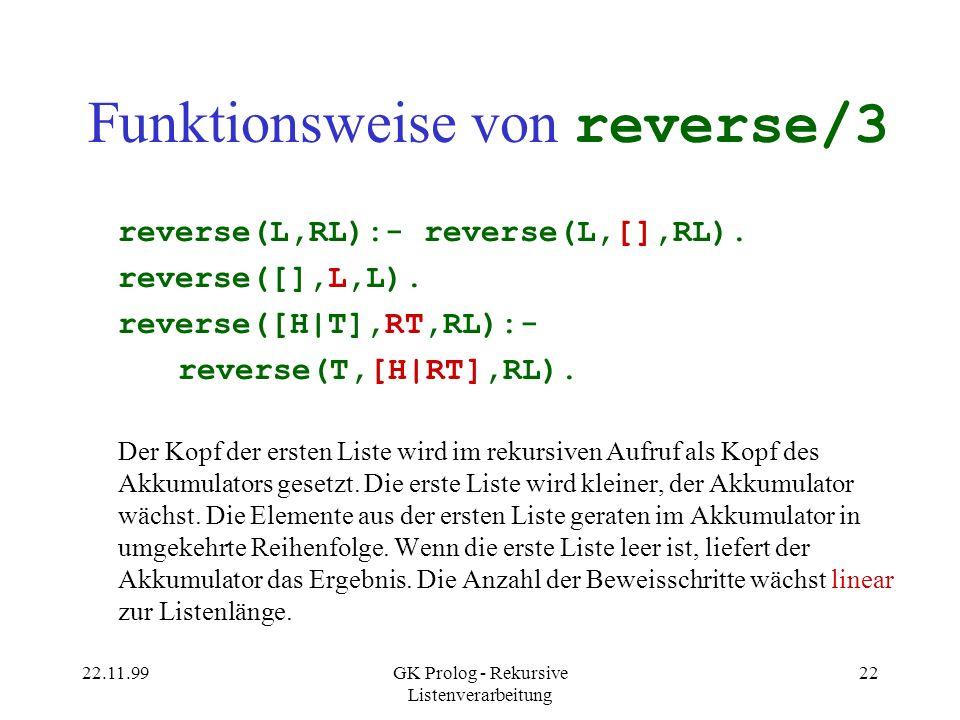 22.11.99GK Prolog - Rekursive Listenverarbeitung 22 Funktionsweise von reverse/3 reverse(L,RL):- reverse(L,[],RL).