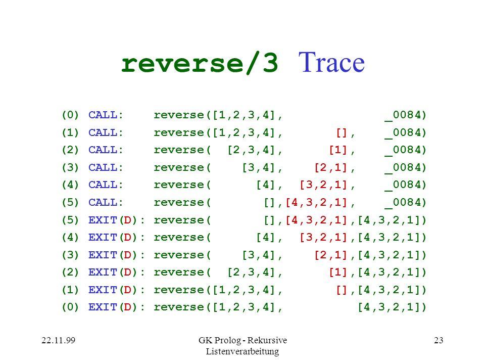 22.11.99GK Prolog - Rekursive Listenverarbeitung 23 reverse/3 Trace (0) CALL: reverse([1,2,3,4], _0084) (1) CALL: reverse([1,2,3,4], [], _0084) (2) CALL: reverse( [2,3,4], [1], _0084) (3) CALL: reverse( [3,4], [2,1], _0084) (4) CALL: reverse( [4], [3,2,1], _0084) (5) CALL: reverse( [],[4,3,2,1], _0084) (5) EXIT(D): reverse( [],[4,3,2,1],[4,3,2,1]) (4) EXIT(D): reverse( [4], [3,2,1],[4,3,2,1]) (3) EXIT(D): reverse( [3,4], [2,1],[4,3,2,1]) (2) EXIT(D): reverse( [2,3,4], [1],[4,3,2,1]) (1) EXIT(D): reverse([1,2,3,4], [],[4,3,2,1]) (0) EXIT(D): reverse([1,2,3,4], [4,3,2,1])
