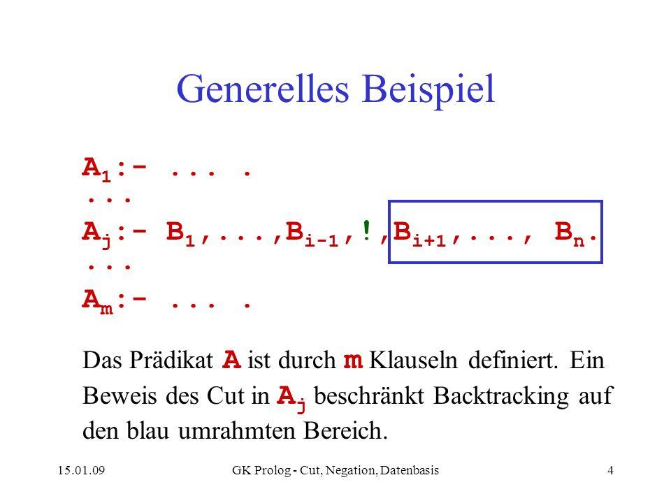 15.01.09GK Prolog - Cut, Negation, Datenbasis4 Generelles Beispiel A 1 :-....... A j :- B 1,...,B i-1,!,B i+1,..., B n.... A m :-.... Das Prädikat A i