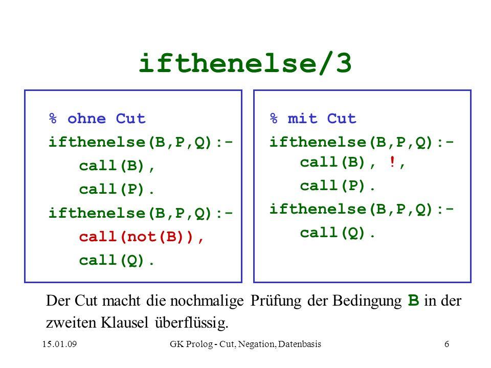 15.01.09GK Prolog - Cut, Negation, Datenbasis7 Rote und grüne Cuts In der Literatur wird oft zwischen roten und grünen Cuts unterschieden.