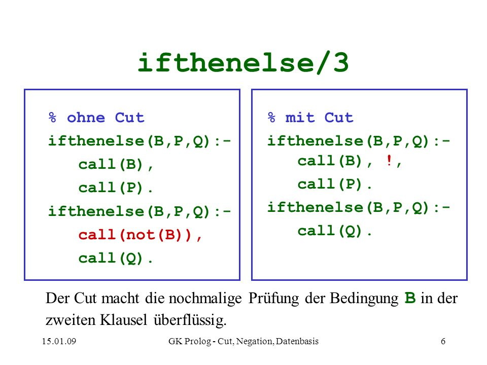 15.01.09GK Prolog - Cut, Negation, Datenbasis6 ifthenelse/3 % ohne Cut ifthenelse(B,P,Q):- call(B), call(P). ifthenelse(B,P,Q):- call(not(B)), call(Q)