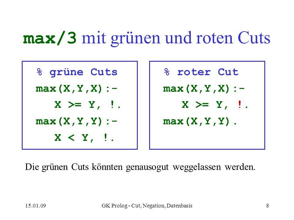 15.01.09GK Prolog - Cut, Negation, Datenbasis8 max/3 mit grünen und roten Cuts % grüne Cuts max(X,Y,X):- X >= Y, !. max(X,Y,Y):- X < Y, !. % roter Cut
