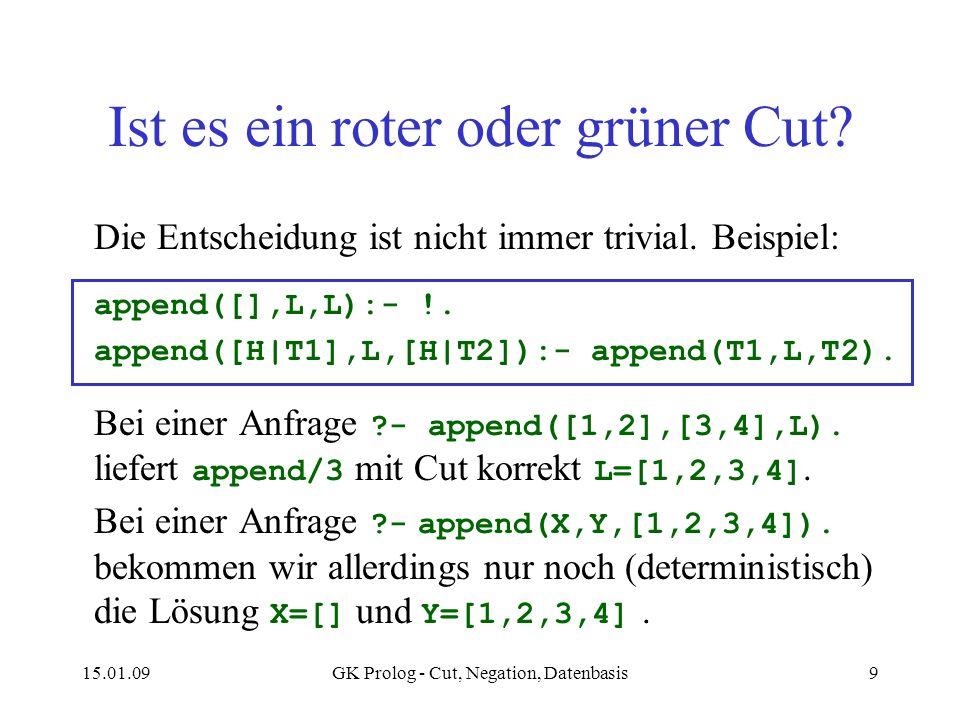 15.01.09GK Prolog - Cut, Negation, Datenbasis9 Ist es ein roter oder grüner Cut? Die Entscheidung ist nicht immer trivial. Beispiel: append([],L,L):-