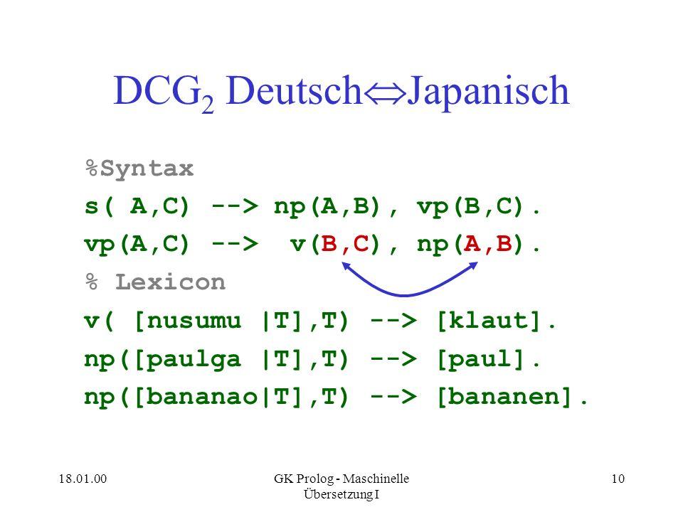 18.01.00GK Prolog - Maschinelle Übersetzung I 10 DCG 2 Deutsch Japanisch %Syntax s( A,C) --> np(A,B), vp(B,C). vp(A,C) --> v(B,C), np(A,B). % Lexicon