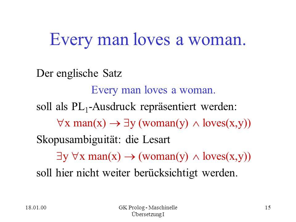 18.01.00GK Prolog - Maschinelle Übersetzung I 15 Every man loves a woman. Der englische Satz Every man loves a woman. soll als PL 1 -Ausdruck repräsen