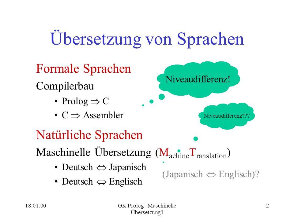 18.01.00GK Prolog - Maschinelle Übersetzung I 2 Übersetzung von Sprachen Formale Sprachen Compilerbau Prolog C C Assembler Natürliche Sprachen Maschin