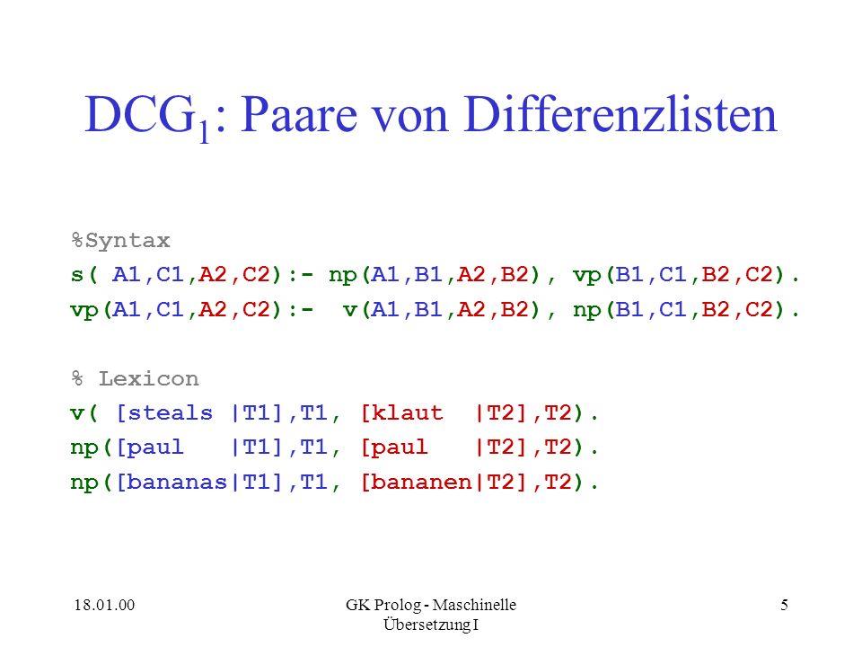 18.01.00GK Prolog - Maschinelle Übersetzung I 5 DCG 1 : Paare von Differenzlisten %Syntax s( A1,C1,A2,C2):- np(A1,B1,A2,B2), vp(B1,C1,B2,C2). vp(A1,C1