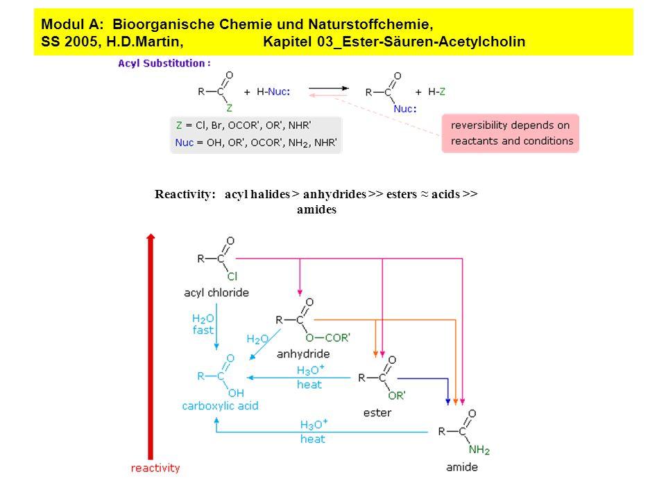 Neonicotinoids (CNIs) nAChR 5 > 6 >> 7-ring system (SAR) Nithiazine (SKI-71) Nephotettix cincticeps max = 348 nm; 40 ppm * 200 ppm (* 90% lethality) SD-031588 E = CH 2, NR, S, O 1970 Shell 1970-81 E = CH 2, NR, S, O; X = CH, N NTN 32 692 Imidacloprid, Bayer 1985 Nihon Bayer 1984 max = 323 nm; 0.32 ppm * max = 269 nm; 0.32 ppm * Biology Guided Strategy: From Nithiazine to Imidacloprid Modul A: Bioorganische Chemie und Naturstoffchemie, SS 2005, H.D.Martin, Kapitel 03_Ester-Säuren-Acetylcholin