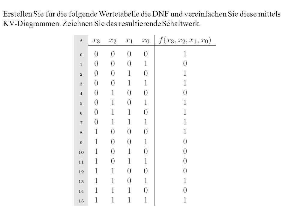 Erstellen Sie für die folgende Wertetabelle die DNF und vereinfachen Sie diese mittels KV-Diagrammen. Zeichnen Sie das resultierende Schaltwerk.