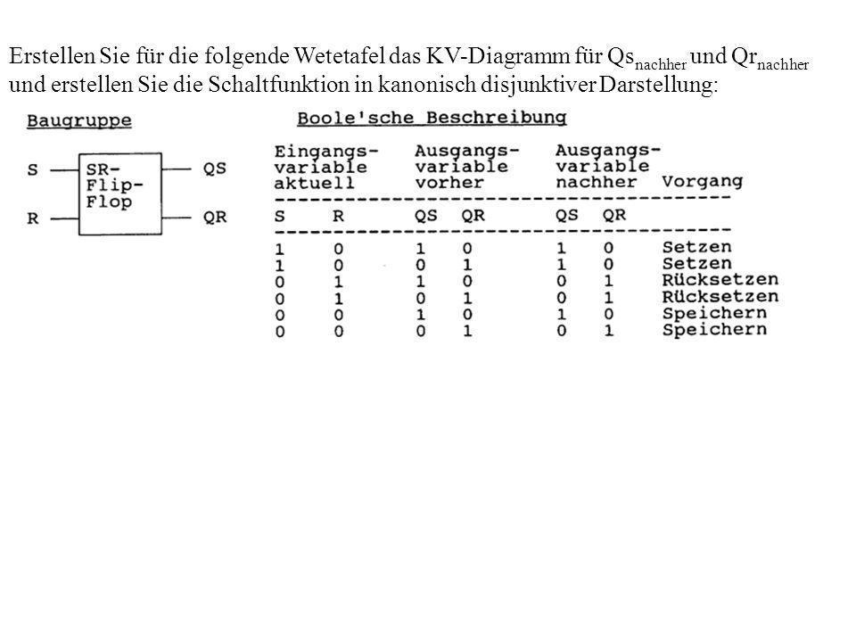 Erstellen Sie für die folgende Wetetafel das KV-Diagramm für Qs nachher und Qr nachher und erstellen Sie die Schaltfunktion in kanonisch disjunktiver