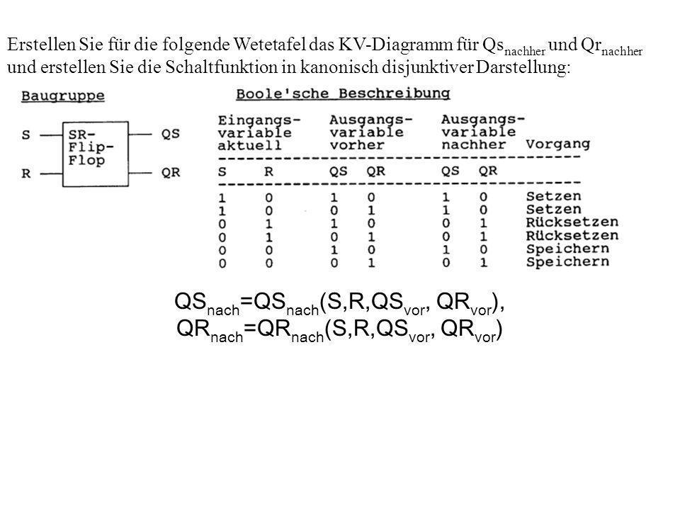 QS nach =QS nach (S,R,QS vor, QR vor ), QR nach =QR nach (S,R,QS vor, QR vor )