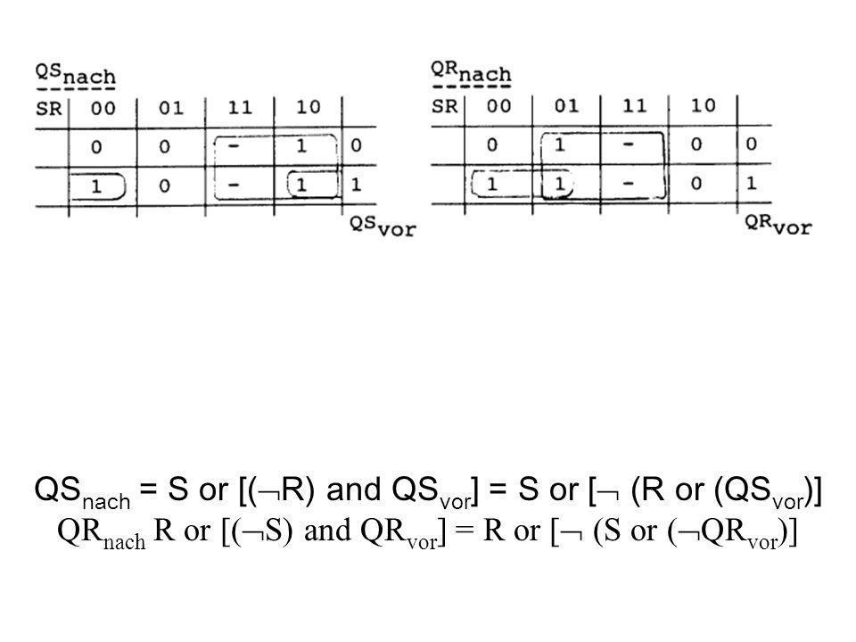 QS nach = S or [( R) and QS vor ] = S or [ (R or (QS vor )] QR nach R or [( S) and QR vor ] = R or [ (S or ( QR vor )]