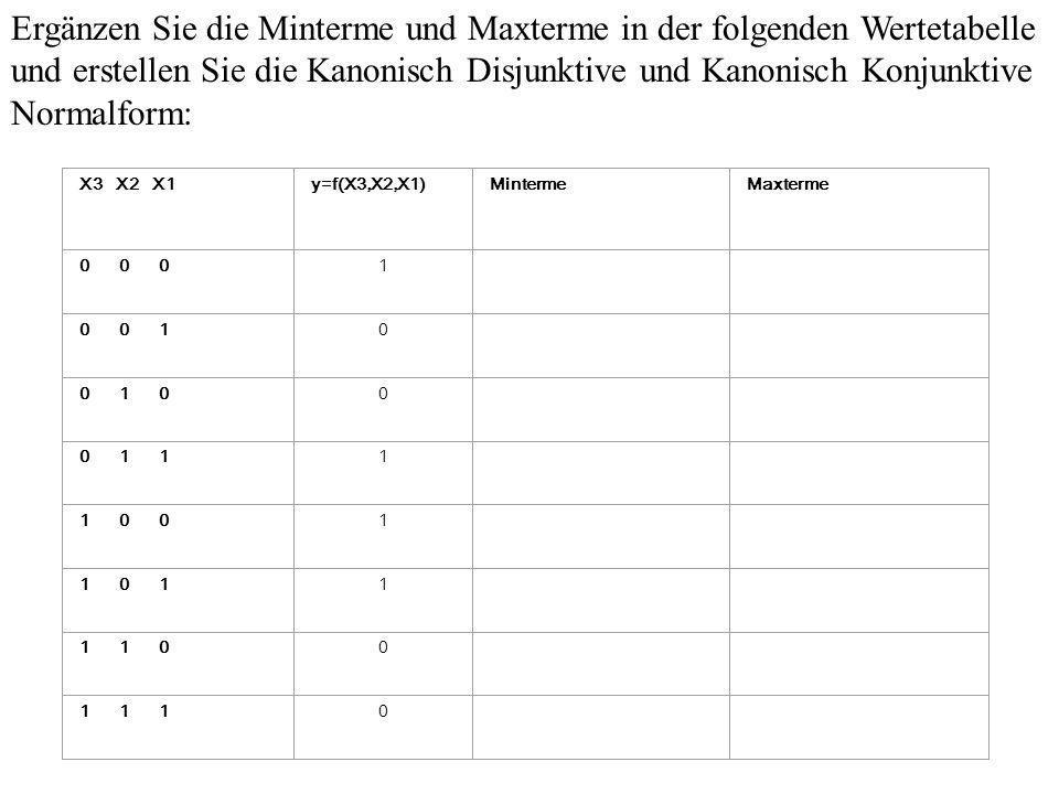 Ergänzen Sie die Minterme und Maxterme in der folgenden Wertetabelle und erstellen Sie die Kanonisch Disjunktive und Kanonisch Konjunktive Normalform: X3 X2 X1y=f(X3,X2,X1)MintermeMaxterme 0 0 01X1 X2 X3 0 0 10 0 1 00 0 1 11 1 0 01 1 0 11 1 1 00 1 1 10