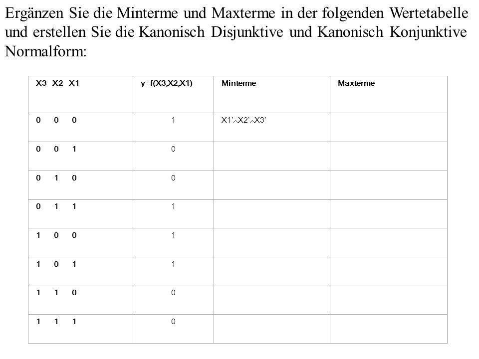 Ergänzen Sie die Minterme und Maxterme in der folgenden Wertetabelle und erstellen Sie die Kanonisch Disjunktive und Kanonisch Konjunktive Normalform: X3 X2 X1y=f(X3,X2,X1)MintermeMaxterme 0 0 01X1 X2 X3 0 0 10 0 1 00 0 1 11X1 X2 X3 1 0 01 1 0 11 1 1 00 1 1 10