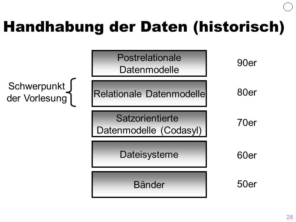 26 Handhabung der Daten (historisch) Bänder Dateisysteme Satzorientierte Datenmodelle (Codasyl) Relationale Datenmodelle Postrelationale Datenmodelle