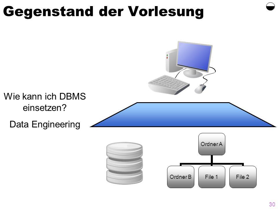 30 Gegenstand der Vorlesung Wie kann ich DBMS einsetzen? Data Engineering Ordner A Ordner BFile 1File 2