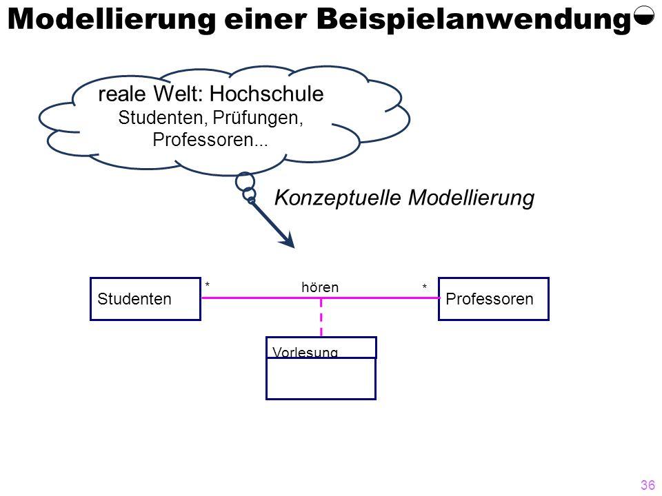 36 Modellierung einer Beispielanwendung reale Welt: Hochschule Studenten, Prüfungen, Professoren... Konzeptuelle Modellierung StudentenProfessoren * h