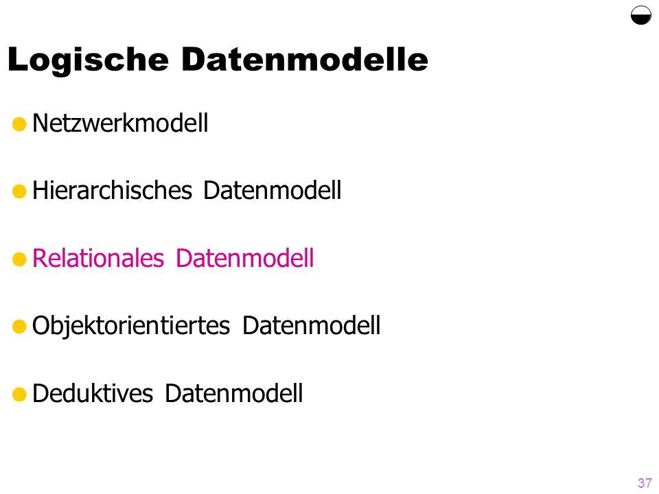 37 Logische Datenmodelle Netzwerkmodell Hierarchisches Datenmodell Relationales Datenmodell Objektorientiertes Datenmodell Deduktives Datenmodell