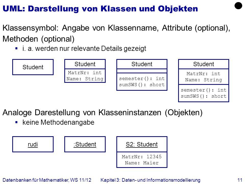 Klassensymbol: Angabe von Klassenname, Attribute (optional), Methoden (optional) i.