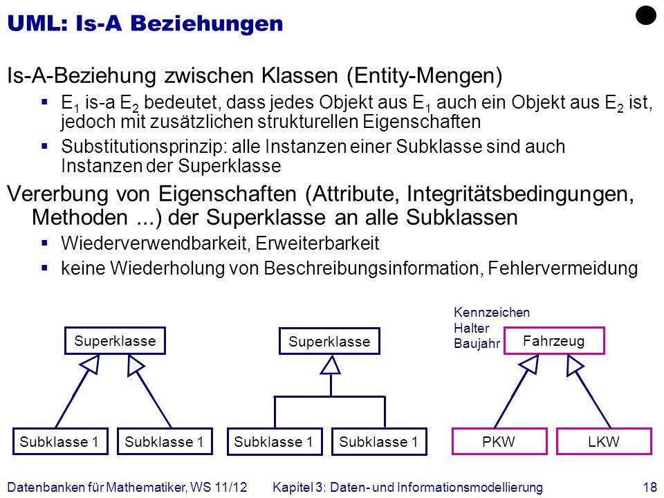 Datenbanken für Mathematiker, WS 11/12Kapitel 3: Daten- und Informationsmodellierung18 UML: Is-A Beziehungen Is-A-Beziehung zwischen Klassen (Entity-Mengen) E 1 is-a E 2 bedeutet, dass jedes Objekt aus E 1 auch ein Objekt aus E 2 ist, jedoch mit zusätzlichen strukturellen Eigenschaften Substitutionsprinzip: alle Instanzen einer Subklasse sind auch Instanzen der Superklasse Vererbung von Eigenschaften (Attribute, Integritätsbedingungen, Methoden...) der Superklasse an alle Subklassen Wiederverwendbarkeit, Erweiterbarkeit keine Wiederholung von Beschreibungsinformation, Fehlervermeidung Subklasse 1 Superklasse Subklasse 1 Superklasse Subklasse 1 PKW Fahrzeug LKW Kennzeichen Halter Baujahr