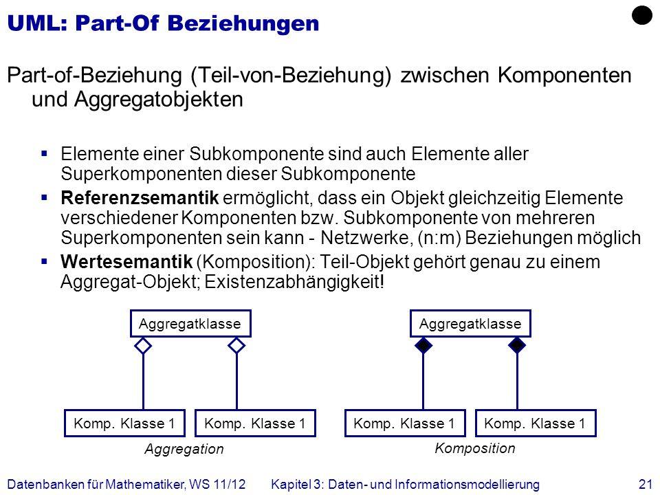 Datenbanken für Mathematiker, WS 11/12Kapitel 3: Daten- und Informationsmodellierung21 UML: Part-Of Beziehungen Part-of-Beziehung (Teil-von-Beziehung) zwischen Komponenten und Aggregatobjekten Elemente einer Subkomponente sind auch Elemente aller Superkomponenten dieser Subkomponente Referenzsemantik ermöglicht, dass ein Objekt gleichzeitig Elemente verschiedener Komponenten bzw.