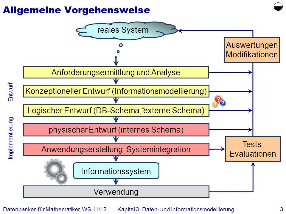 Datenbanken für Mathematiker, WS 11/12Kapitel 3: Daten- und Informationsmodellierung24 Zusammenfassung DB-Entwurf umfasst Informationsanalyse konzeptioneller Entwurf (-> Informationsmodell) logischer Entwurf (-> logisches DB-Schema) physischer Entwurf (-> physisches DB-Schema) UML-Klassendiagramme: standardisiert Spezifikation von Verhalten (Methoden), nicht nur strukturelle Aspekte genauere Kardinalitätsrestriktionen (Multiplizitäten) Unterstützung der Abstraktionskonzepte der Generalisierung / Spezialisierung, Aggregation / Komposition keine festen Regeln zur eigentlichen Informationsmodellierung (i.A.