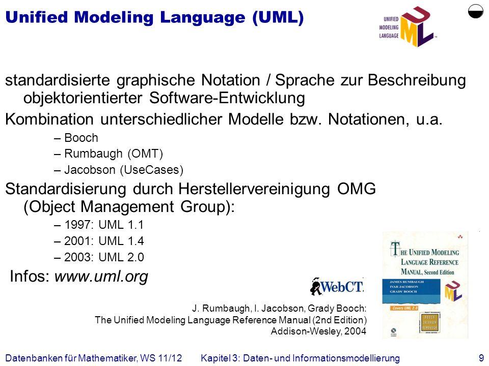 Datenbanken für Mathematiker, WS 11/12Kapitel 3: Daten- und Informationsmodellierung10 UML: Bestandteile UML umfasst Modellelemente (Klassen, Interfaces, Anwendungsfälle...) Beziehungen (Assoziationen, Generalisierung, Abhängigkeiten...) und Diagramme Anforderungen Analyse Entwurf Implementierung Software-Entwicklung Anwendungsfälle Klassendiagramme Modularisierung Klassendiagramme verfeinert Komponentendiagramme Code (Klassendefinition) Aktivitäten Szenarien Sequenzdiagramme Kooperations-, Zustandsdiagramme Verteilungsdiagramme, Code (Methoden) Objektstruktur Objektverhalten