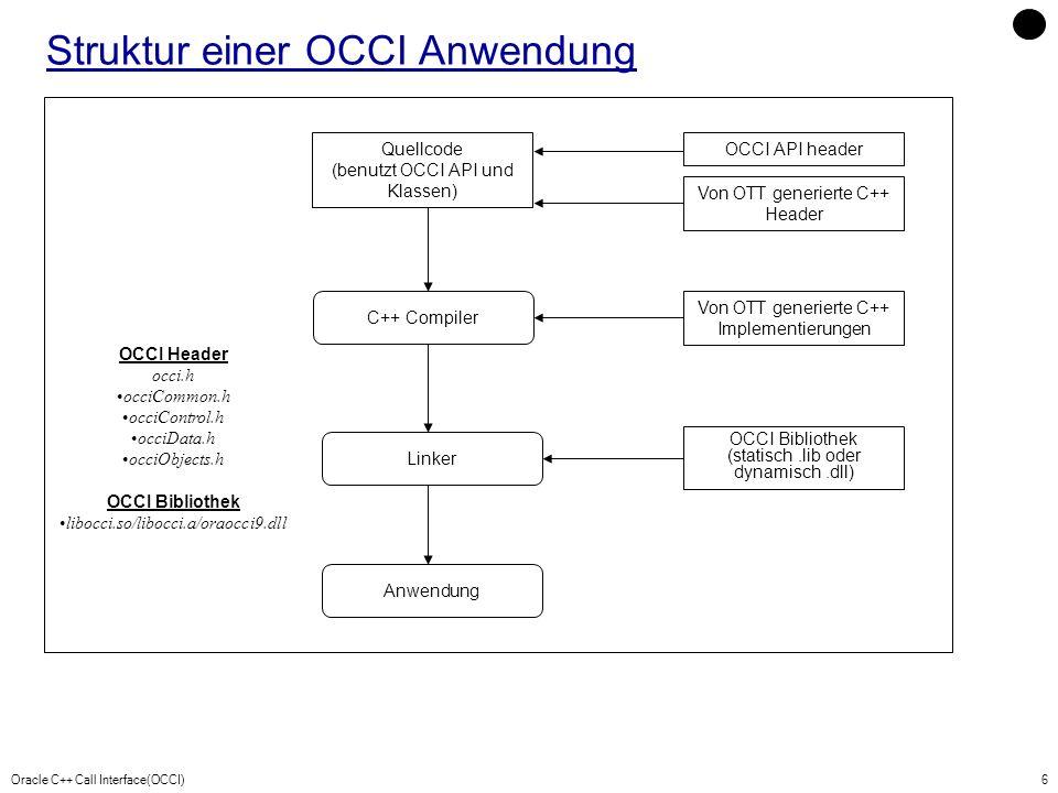 Oracle C++ Call Interface(OCCI)6 Struktur einer OCCI Anwendung Quellcode (benutzt OCCI API und Klassen) C++ Compiler OCCI API header Linker Anwendung