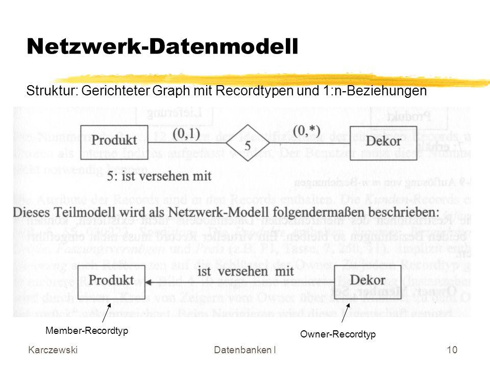 KarczewskiDatenbanken I10 Netzwerk-Datenmodell Struktur: Gerichteter Graph mit Recordtypen und 1:n-Beziehungen Member-Recordtyp Owner-Recordtyp