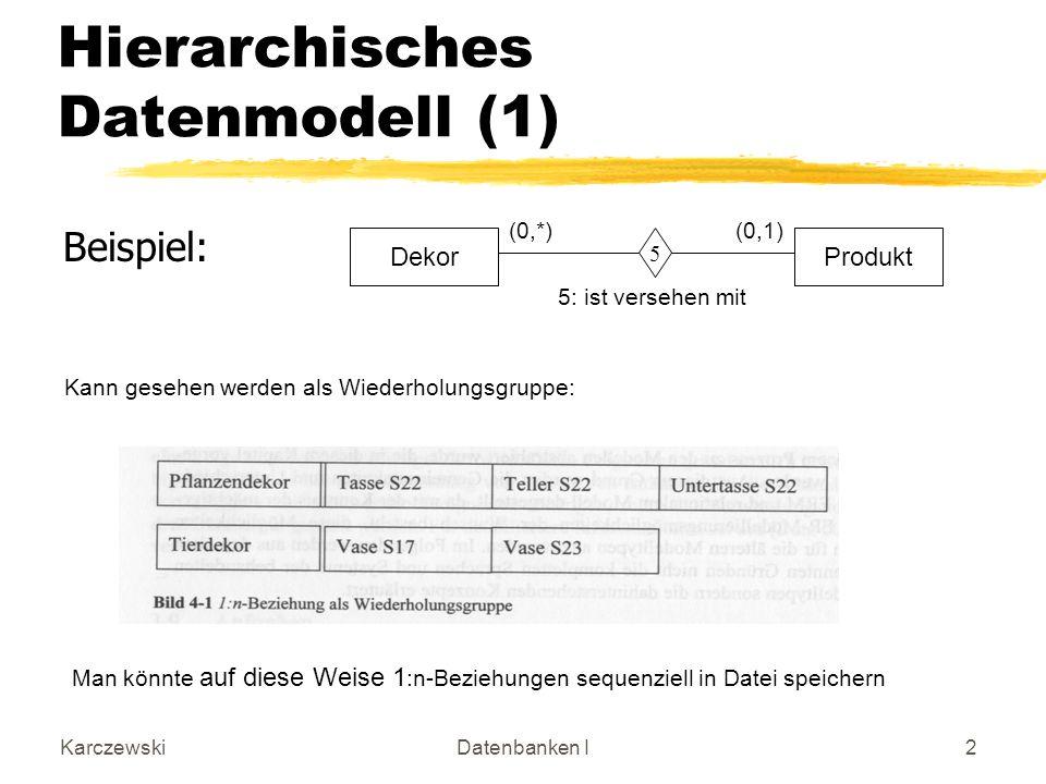 KarczewskiDatenbanken I2 Hierarchisches Datenmodell (1) Beispiel: DekorProdukt 5 5: ist versehen mit (0,*) (0,1) Kann gesehen werden als Wiederholungs