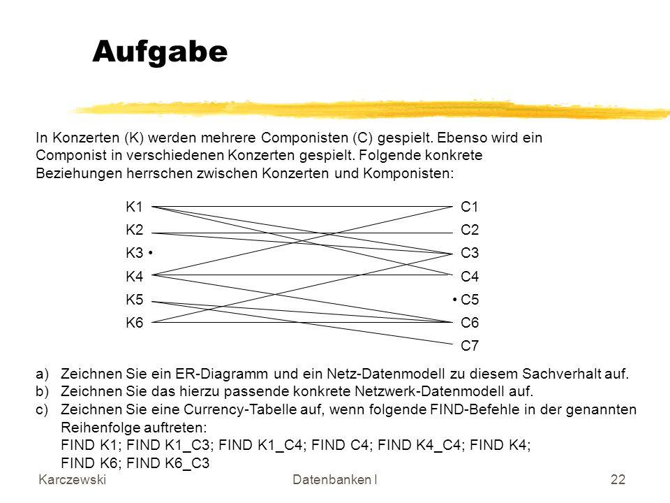 KarczewskiDatenbanken I22 Aufgabe In Konzerten (K) werden mehrere Componisten (C) gespielt. Ebenso wird ein Componist in verschiedenen Konzerten gespi