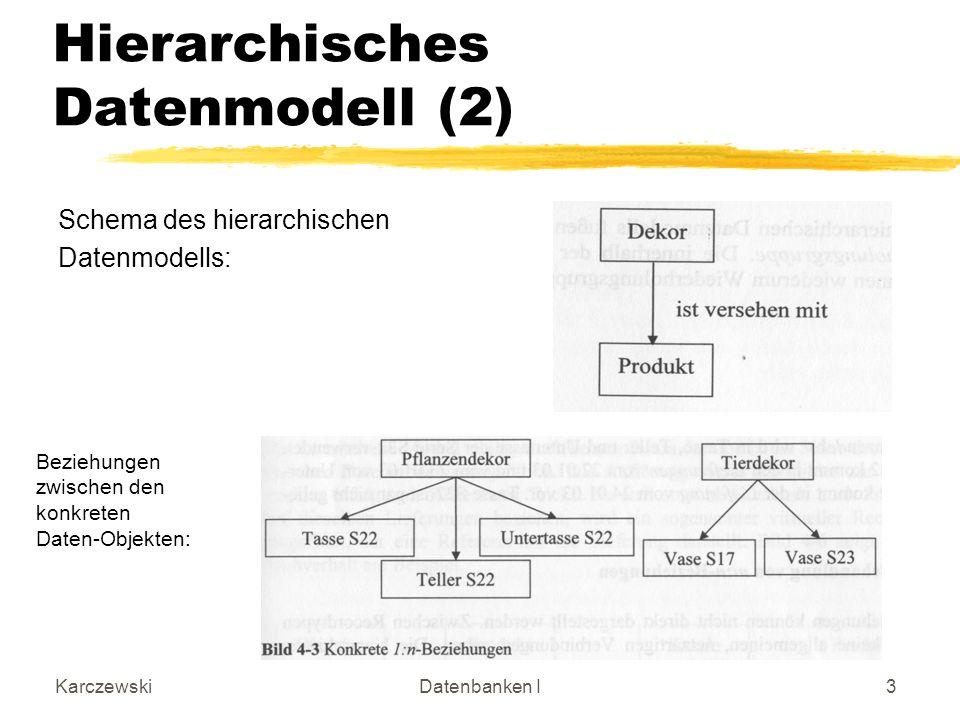 KarczewskiDatenbanken I3 Hierarchisches Datenmodell (2) Schema des hierarchischen Datenmodells: Beziehungen zwischen den konkreten Daten-Objekten:
