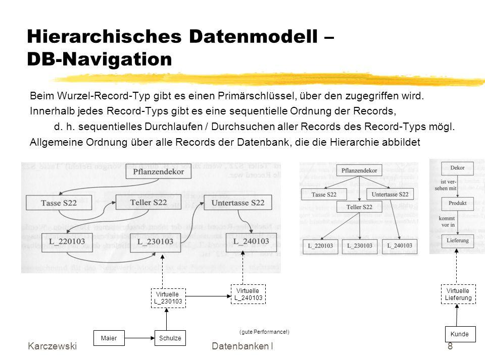 KarczewskiDatenbanken I8 Hierarchisches Datenmodell – DB-Navigation Beim Wurzel-Record-Typ gibt es einen Primärschlüssel, über den zugegriffen wird. I