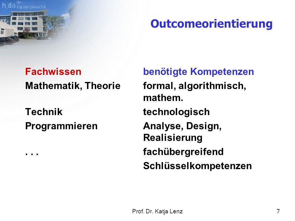 Prof. Dr. Katja Lenz7 Fachwissenbenötigte Kompetenzen Mathematik, Theorieformal, algorithmisch, mathem. Techniktechnologisch ProgrammierenAnalyse, Des