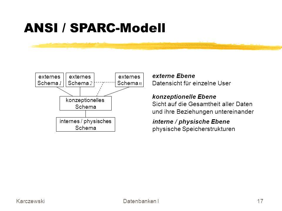 KarczewskiDatenbanken I17 externes Schema 1 konzeptionelles Schema internes / physisches Schema externes Schema 2 externes Schema n externe Ebene Date