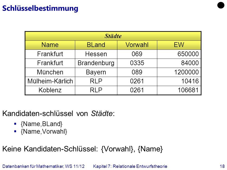 Datenbanken für Mathematiker, WS 11/12Kapitel 7: Relationale Entwurfstheorie18 Schlüsselbestimmung Kandidaten-schlüssel von Städte: {Name,BLand} {Name