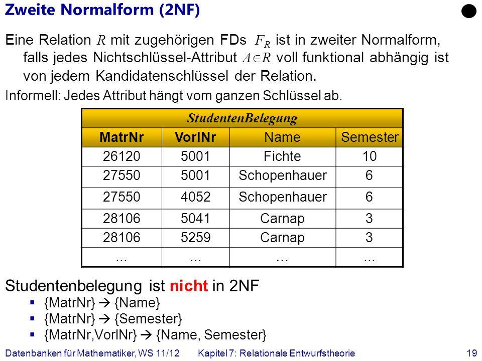 Datenbanken für Mathematiker, WS 11/12Kapitel 7: Relationale Entwurfstheorie19 Zweite Normalform (2NF) Eine Relation R mit zugehörigen FDs F R ist in