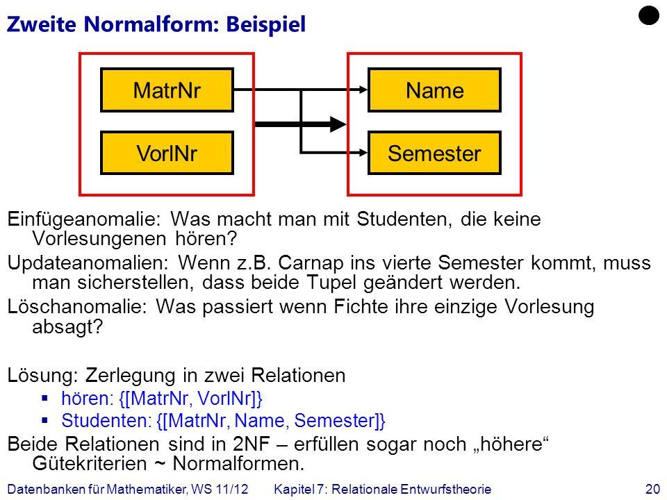 Datenbanken für Mathematiker, WS 11/12Kapitel 7: Relationale Entwurfstheorie20 Zweite Normalform: Beispiel Einfügeanomalie: Was macht man mit Studente