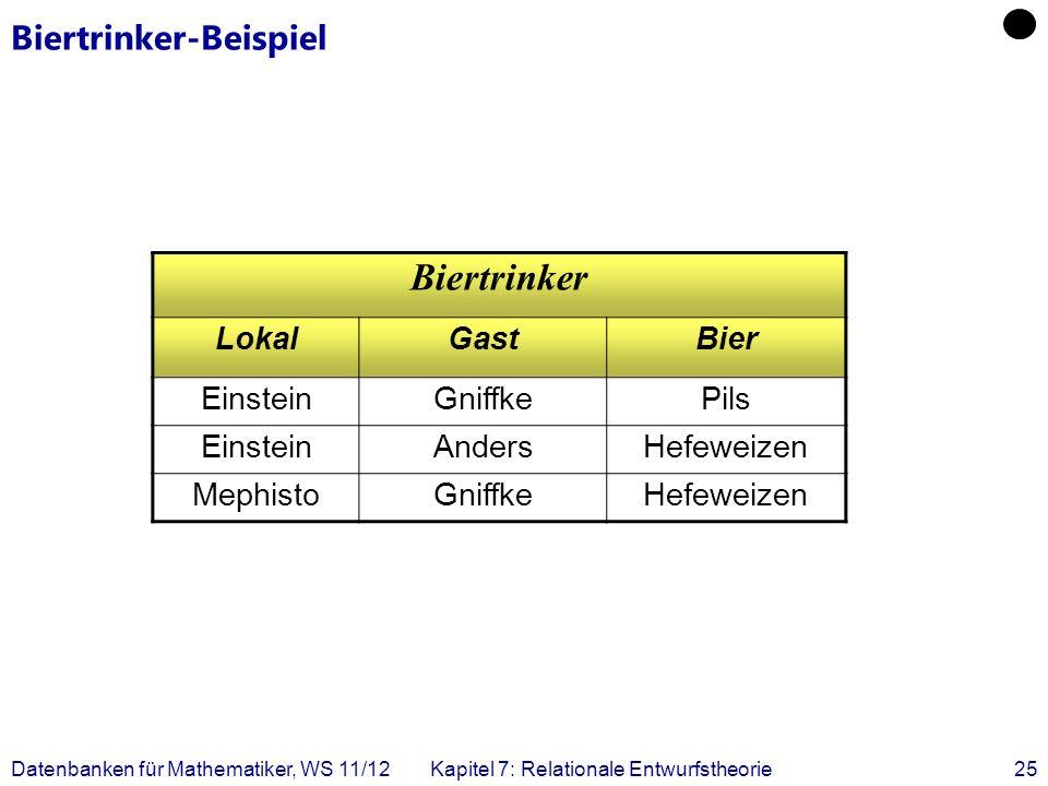 Datenbanken für Mathematiker, WS 11/12Kapitel 7: Relationale Entwurfstheorie25 Biertrinker-Beispiel Biertrinker LokalGastBier EinsteinGniffkePils Eins