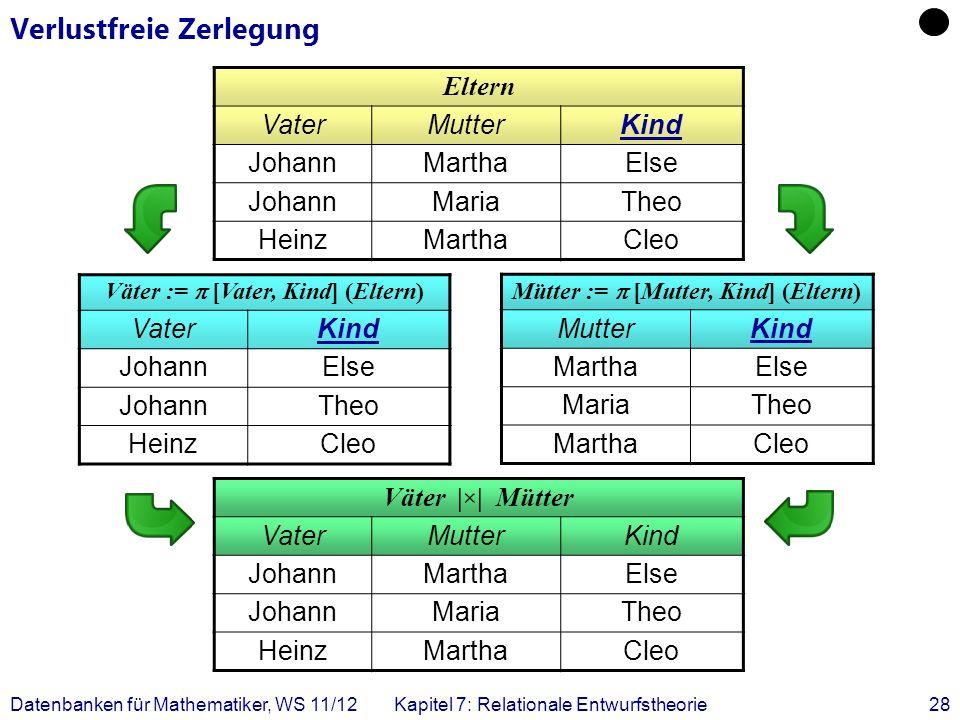 Datenbanken für Mathematiker, WS 11/12Kapitel 7: Relationale Entwurfstheorie28 Verlustfreie Zerlegung Eltern VaterMutterKind JohannMarthaElse JohannMa