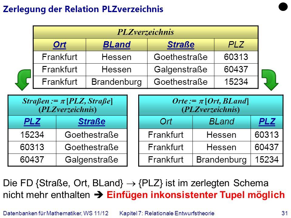Datenbanken für Mathematiker, WS 11/12Kapitel 7: Relationale Entwurfstheorie31 Zerlegung der Relation PLZverzeichnis PLZverzeichnis OrtBLandStraßePLZ