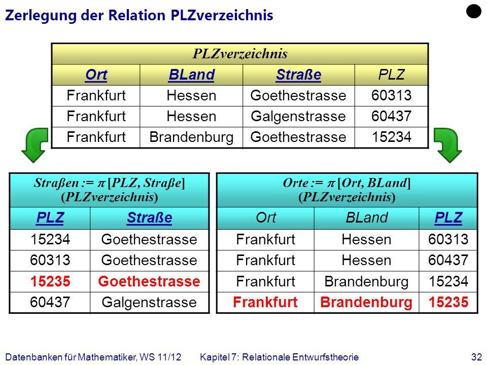 Datenbanken für Mathematiker, WS 11/12Kapitel 7: Relationale Entwurfstheorie32 Zerlegung der Relation PLZverzeichnis PLZverzeichnis OrtBLandStraßePLZ