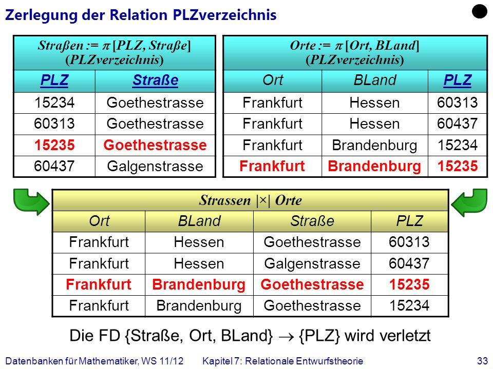Datenbanken für Mathematiker, WS 11/12Kapitel 7: Relationale Entwurfstheorie33 Zerlegung der Relation PLZverzeichnis Strassen |×| Orte OrtBLandStraßeP