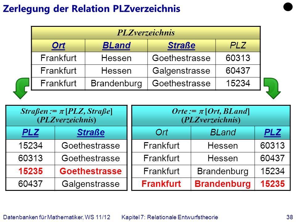 Datenbanken für Mathematiker, WS 11/12Kapitel 7: Relationale Entwurfstheorie38 Zerlegung der Relation PLZverzeichnis PLZverzeichnis OrtBLandStraßePLZ