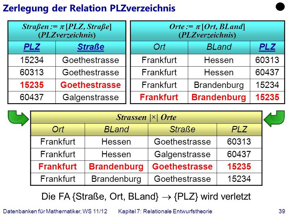 Datenbanken für Mathematiker, WS 11/12Kapitel 7: Relationale Entwurfstheorie39 Zerlegung der Relation PLZverzeichnis Strassen |×| Orte OrtBLandStraßeP