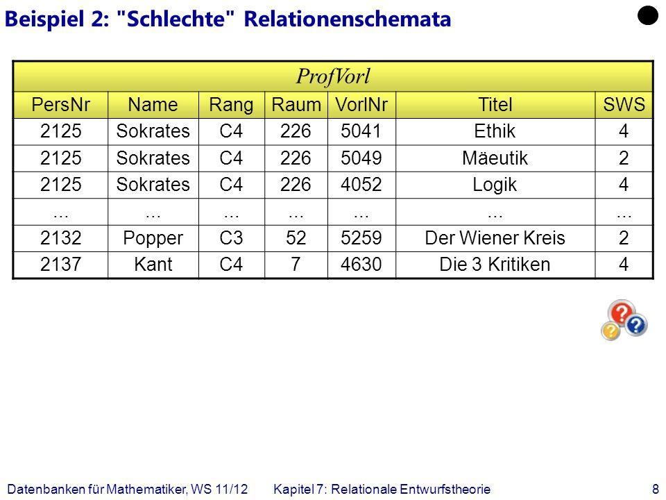 Datenbanken für Mathematiker, WS 11/12Kapitel 7: Relationale Entwurfstheorie9 Beispiel 2: Schlechte Relationenschemata Update-Anomalien Sokrates zieht um, von Raum 226 in R.
