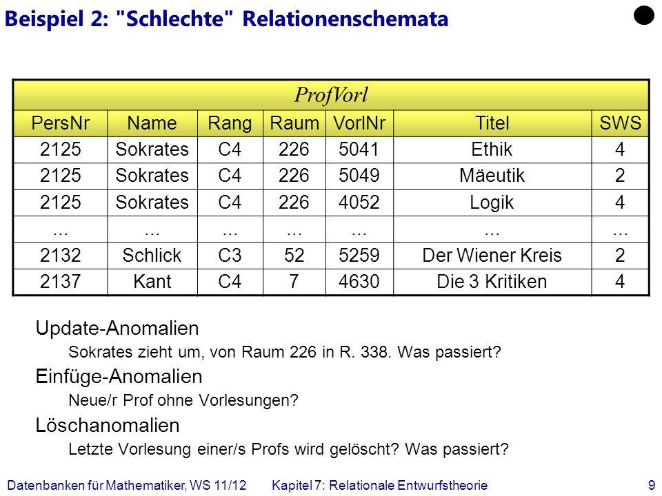 Datenbanken für Mathematiker, WS 11/12Kapitel 7: Relationale Entwurfstheorie9 Beispiel 2: