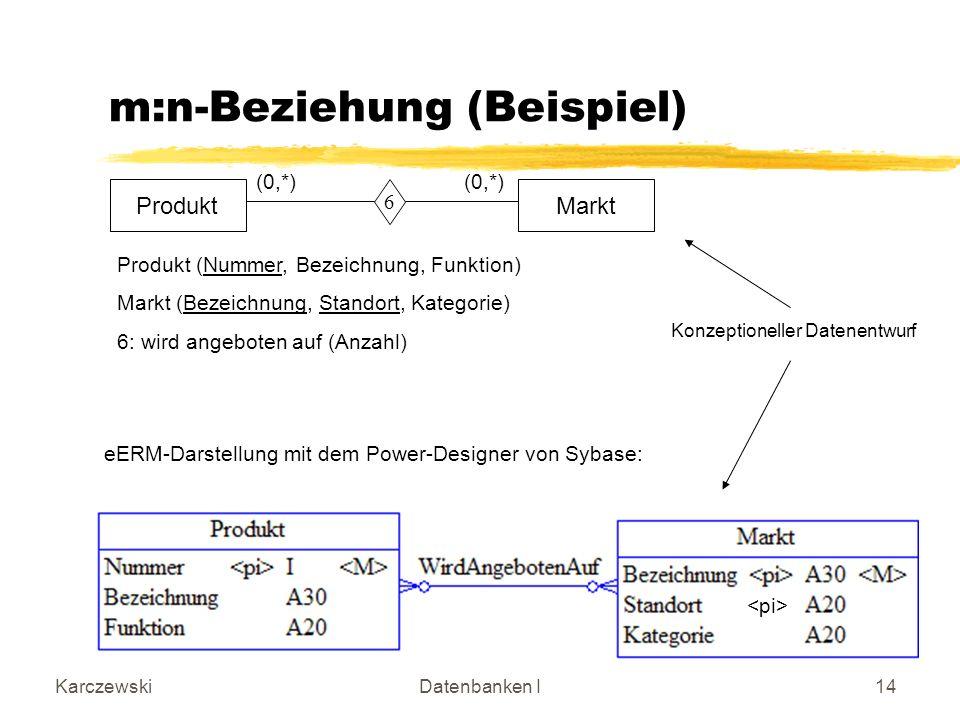 KarczewskiDatenbanken I14 m:n-Beziehung (Beispiel) ProduktMarkt 6 Produkt (Nummer, Bezeichnung, Funktion) Markt (Bezeichnung, Standort, Kategorie) 6: wird angeboten auf (Anzahl) (0,*) eERM-Darstellung mit dem Power-Designer von Sybase: Konzeptioneller Datenentwurf