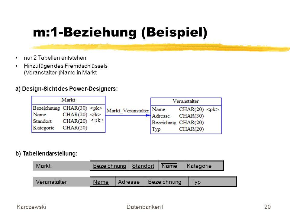 KarczewskiDatenbanken I20 m:1-Beziehung (Beispiel) nur 2 Tabellen entstehen Hinzufügen des Fremdschlüssels (Veranstalter-)Name in Markt a) Design-Sicht des Power-Designers: b) Tabellendarstellung: VeranstalterNameAdresseBezeichnungTyp Markt:BezeichnungStandortNameKategorie