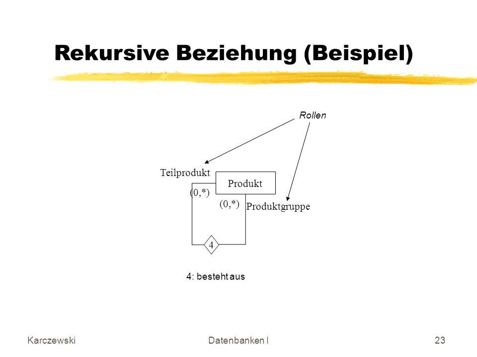 KarczewskiDatenbanken I23 Produkt 4 (0,*) Produktgruppe Teilprodukt Rollen 4: besteht aus Rekursive Beziehung (Beispiel)